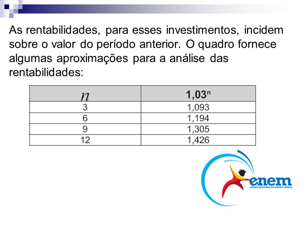 As rentabilidades, para esses investimentos, incidem sobre o valor do período anterior. O quadro fornece algumas aproximações para a análise das renta