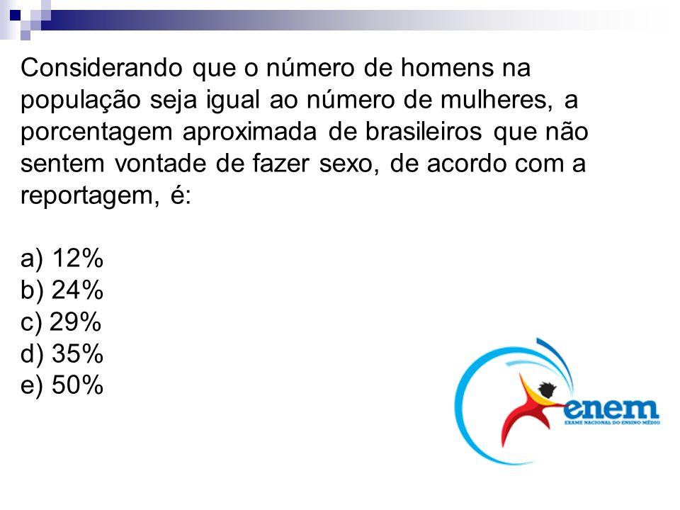 Considerando que o número de homens na população seja igual ao número de mulheres, a porcentagem aproximada de brasileiros que não sentem vontade de f