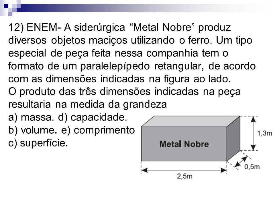 12) ENEM- A siderúrgica Metal Nobre produz diversos objetos maciços utilizando o ferro. Um tipo especial de peça feita nessa companhia tem o formato d