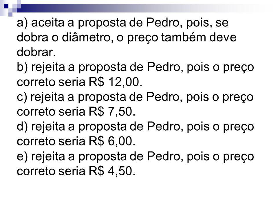a) aceita a proposta de Pedro, pois, se dobra o diâmetro, o preço também deve dobrar. b) rejeita a proposta de Pedro, pois o preço correto seria R$ 12
