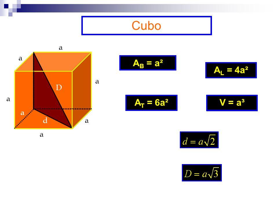 V = A B. H V = a 2. a Cubo a a a a a a a d D A B = a² A L = 4a² A T = 6a²V = a³ Área Lateral (A L ) Área Total (A T ) Volume (V) Diagonal da Base (d)