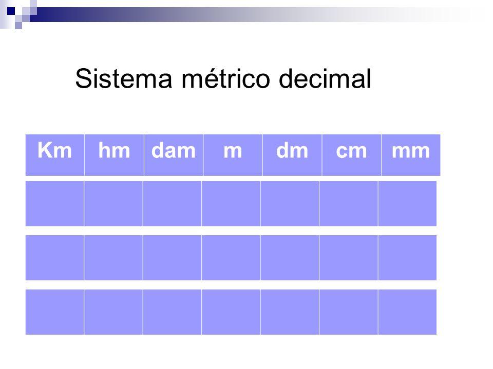 Sistema métrico decimal Kmhmdammdmcmmm
