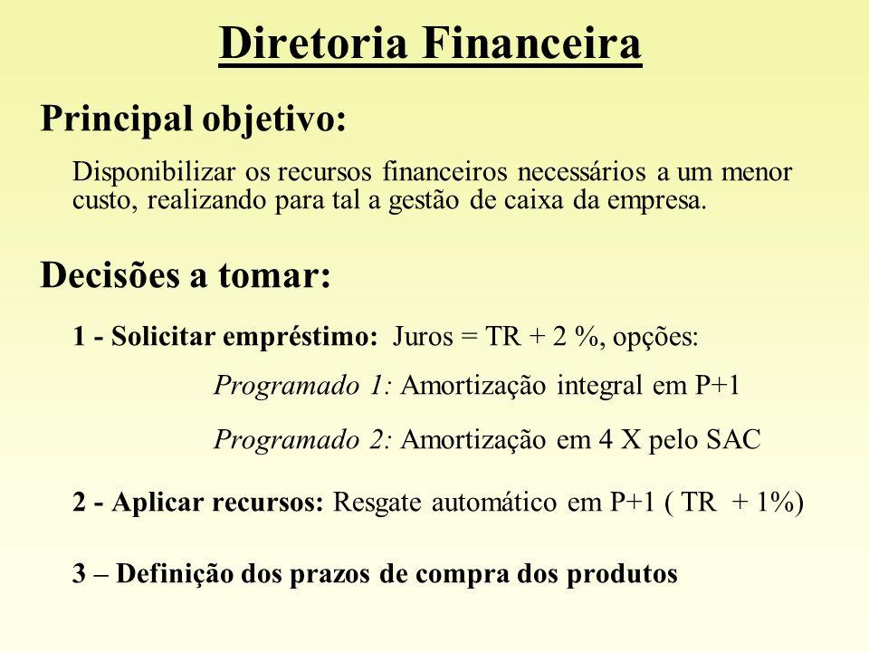 Principal objetivo: Disponibilizar os recursos financeiros necessários a um menor custo, realizando para tal a gestão de caixa da empresa. Decisões a