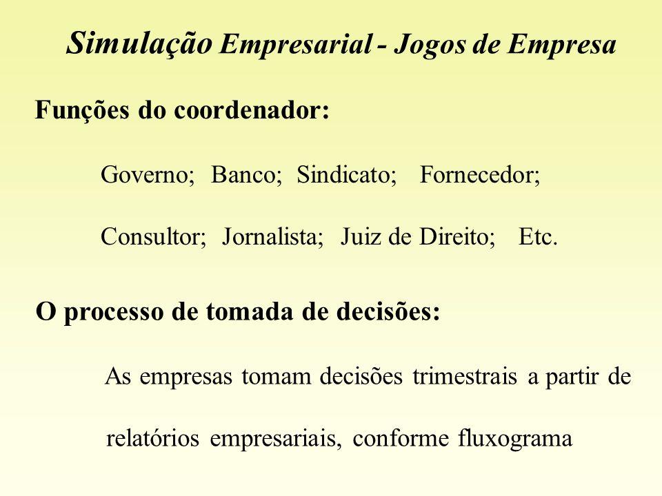 Análise (Empresas) Decisões (Empresas) Jornal Decisões (Coordenador) Relatórios Sistema de Simulação Empresarial Simulação Empresarial