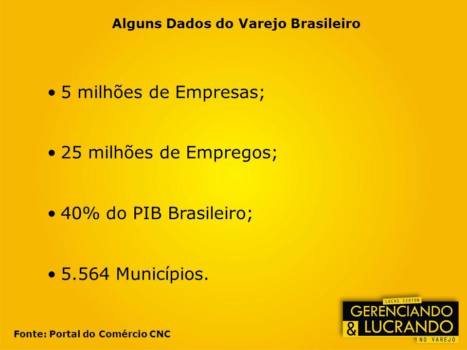 Alguns Dados do Varejo Brasileiro 5 milhões de Empresas; 25 milhões de Empregos; 40% do PIB Brasileiro; 5.564 Municípios. Fonte: Portal do Comércio CN