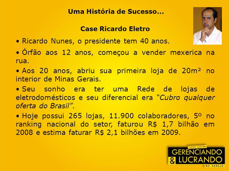 Uma História de Sucesso... Case Ricardo Eletro Ricardo Nunes, o presidente tem 40 anos. Órfão aos 12 anos, começou a vender mexerica na rua. Aos 20 an