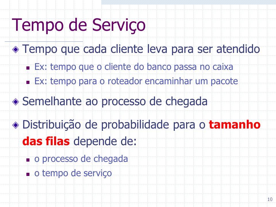 10 Tempo de Serviço Tempo que cada cliente leva para ser atendido Ex: tempo que o cliente do banco passa no caixa Ex: tempo para o roteador encaminhar