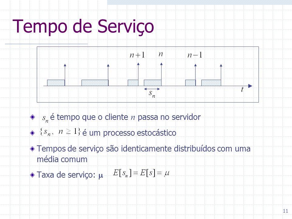 11 Tempo de Serviço é tempo que o cliente n passa no servidor é um processo estocástico Tempos de serviço são identicamente distribuídos com uma média