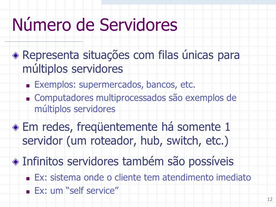 12 Número de Servidores Representa situações com filas únicas para múltiplos servidores Exemplos: supermercados, bancos, etc. Computadores multiproces