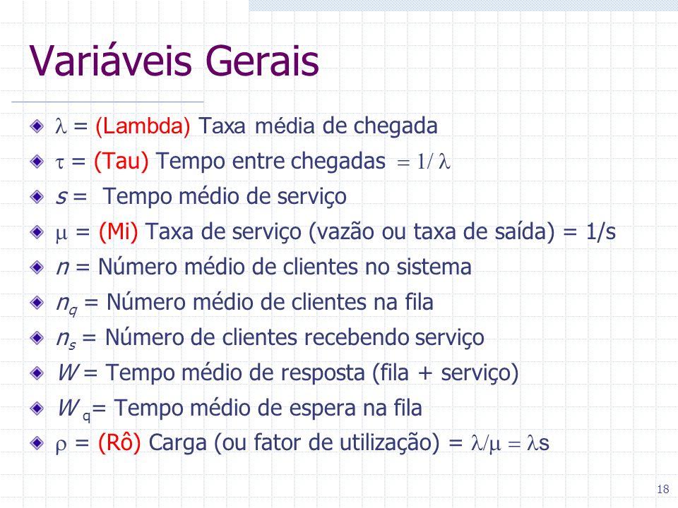 18 Variáveis Gerais = (Lambda) Taxa média de chegada = (Tau) Tempo entre chegadas s = Tempo médio de serviço = (Mi) Taxa de serviço (vazão ou taxa de