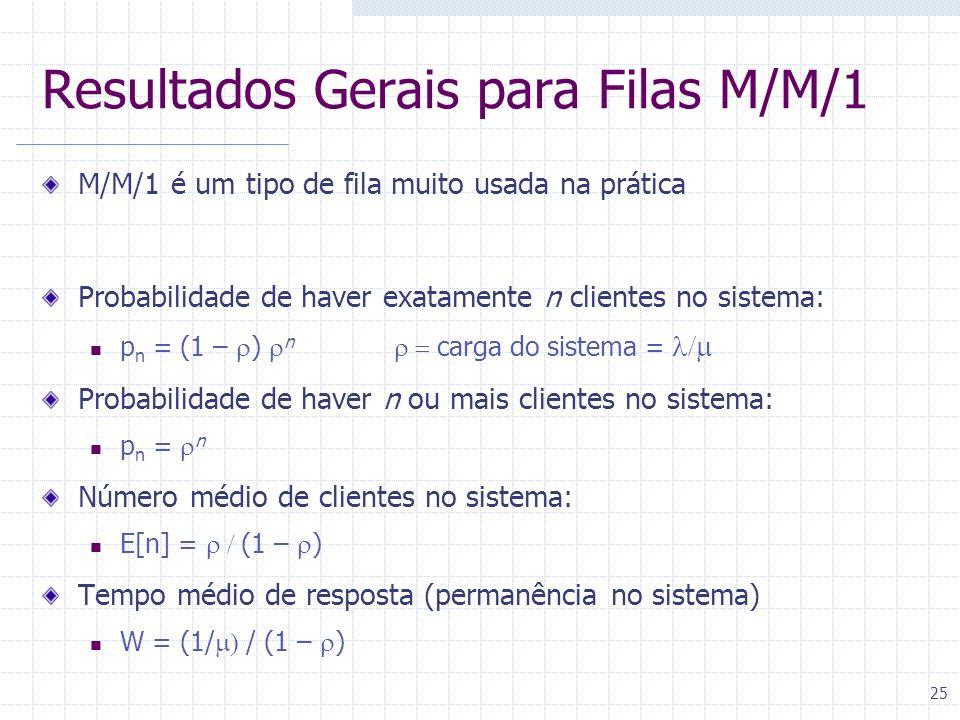 25 Resultados Gerais para Filas M/M/1 M/M/1 é um tipo de fila muito usada na prática Probabilidade de haver exatamente n clientes no sistema: p n = (1