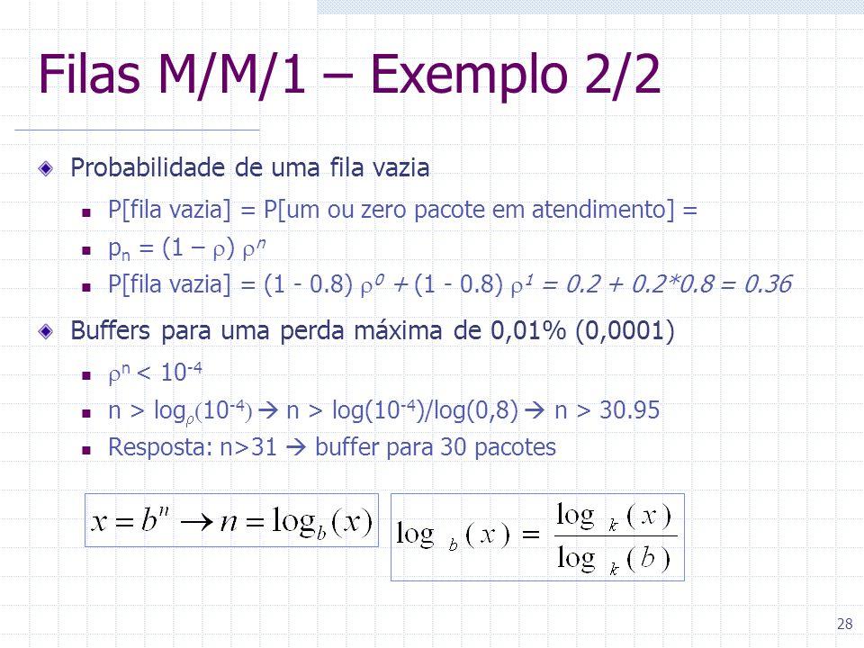28 Filas M/M/1 – Exemplo 2/2 Probabilidade de uma fila vazia P[fila vazia] = P[um ou zero pacote em atendimento] = p n = (1 – ) n P[fila vazia] = (1 -
