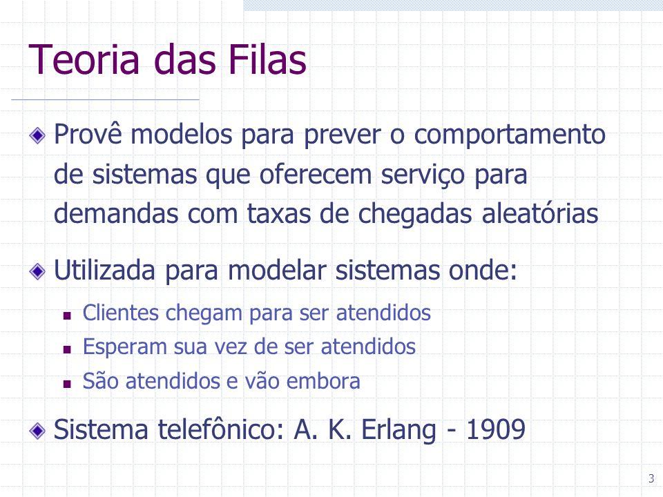 3 Teoria das Filas Provê modelos para prever o comportamento de sistemas que oferecem serviço para demandas com taxas de chegadas aleatórias Utilizada