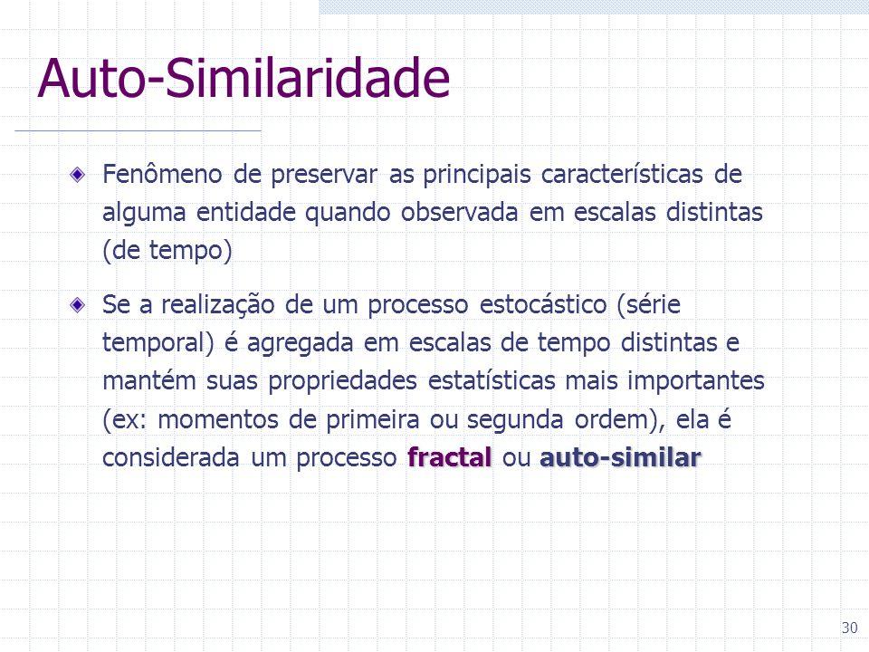 30 Auto-Similaridade Fenômeno de preservar as principais características de alguma entidade quando observada em escalas distintas (de tempo) fractalau