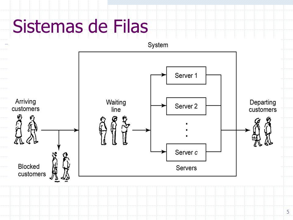 5 Sistemas de Filas