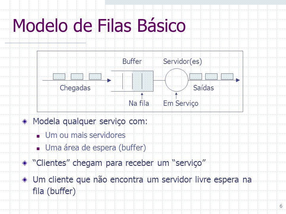 6 Modelo de Filas Básico Modela qualquer serviço com: Um ou mais servidores Uma área de espera (buffer) Clientes chegam para receber um serviço Um cli
