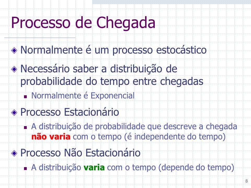 8 Processo de Chegada Normalmente é um processo estocástico Necessário saber a distribuição de probabilidade do tempo entre chegadas Normalmente é Exp