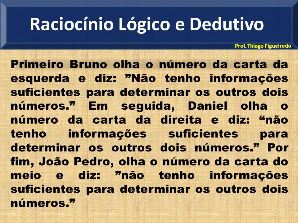 Prof. Thiago Figueiredo Primeiro Bruno olha o número da carta da esquerda e diz: Não tenho informações suficientes para determinar os outros dois núme