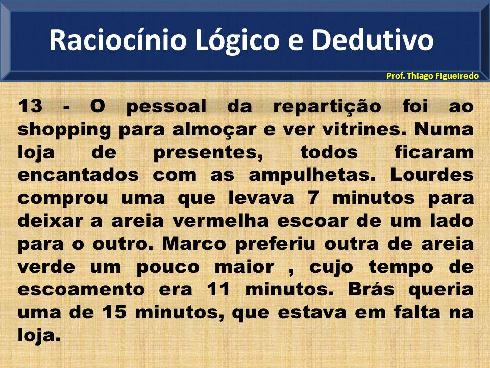 Prof.Thiago Figueiredo 13 - O pessoal da repartição foi ao shopping para almoçar e ver vitrines.