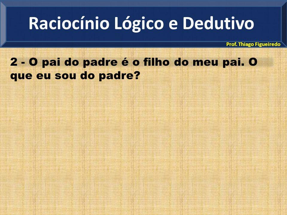 Prof. Thiago Figueiredo 2 - O pai do padre é o filho do meu pai. O que eu sou do padre? Raciocínio Lógico e Dedutivo