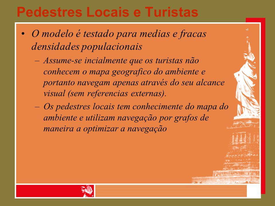 Pedestres Locais e Turistas O modelo é testado para medias e fracas densidades populacionais –Assume-se incialmente que os turistas não conhecem o map