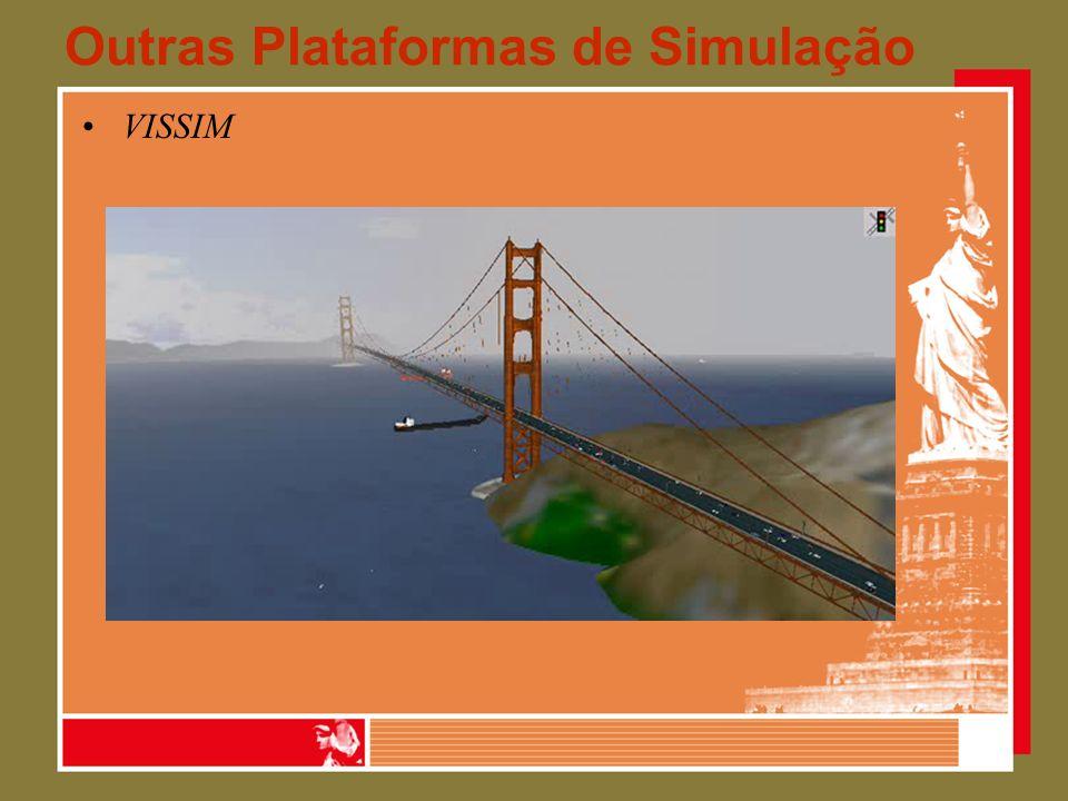 Outras Plataformas de Simulação VISSIM