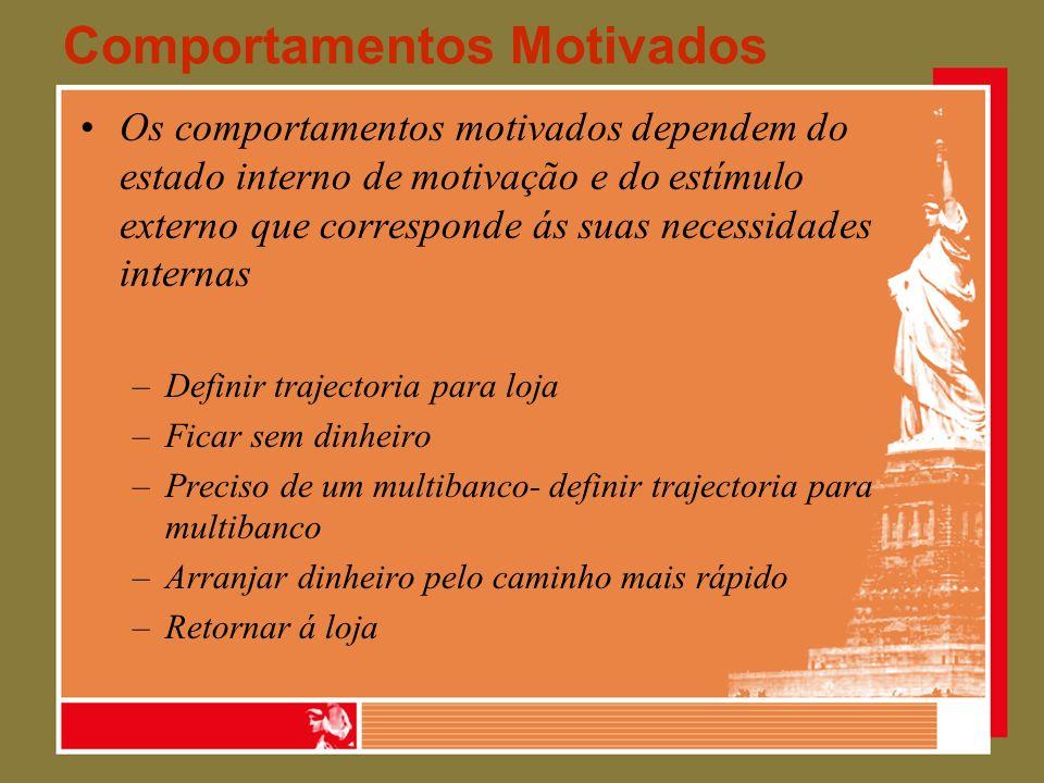 Comportamentos Motivados Os comportamentos motivados dependem do estado interno de motivação e do estímulo externo que corresponde ás suas necessidade