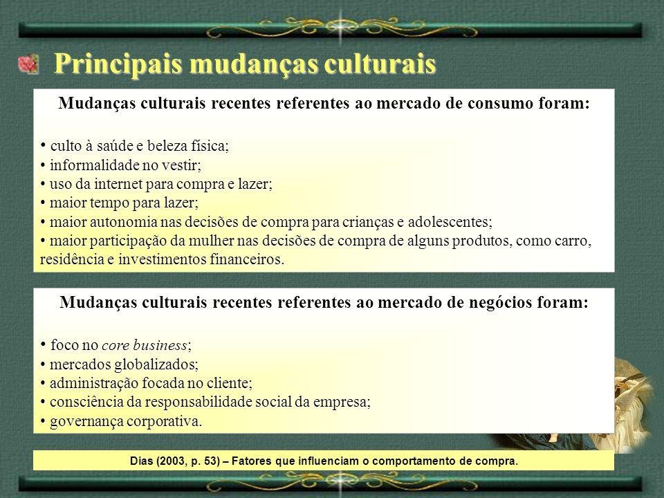 Principais mudanças culturais Principais mudanças culturais Dias (2003, p. 53) – Fatores que influenciam o comportamento de compra. Mudanças culturais