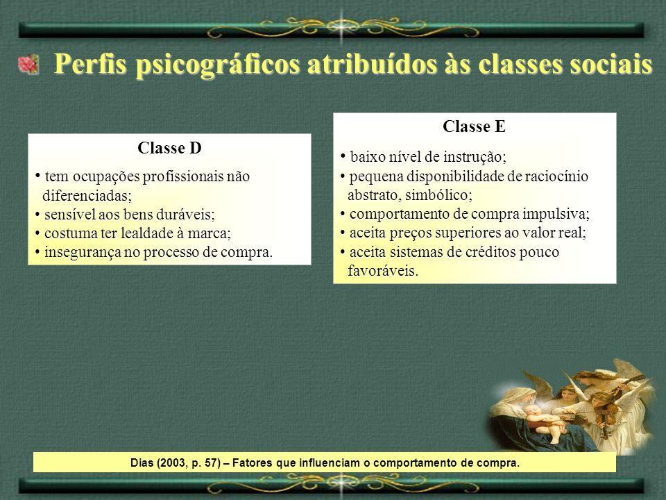 Perfis psicográficos atribuídos às classes sociais Perfis psicográficos atribuídos às classes sociais Dias (2003, p. 57) – Fatores que influenciam o c