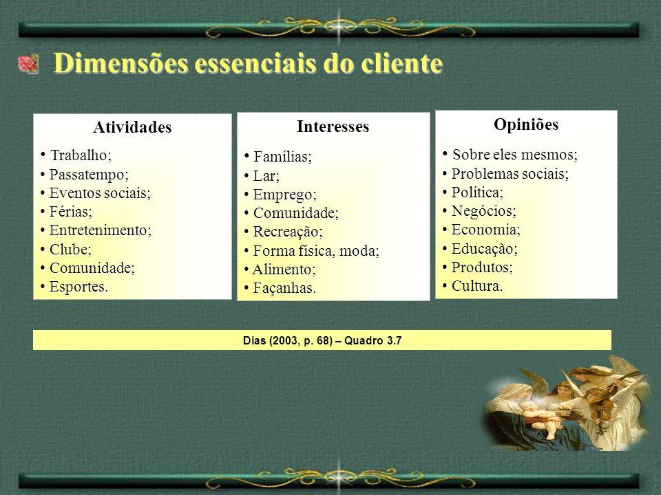 Dimensões essenciais do cliente Dimensões essenciais do cliente Dias (2003, p. 68) – Quadro 3.7 Atividades Trabalho; Trabalho; Passatempo; Passatempo;
