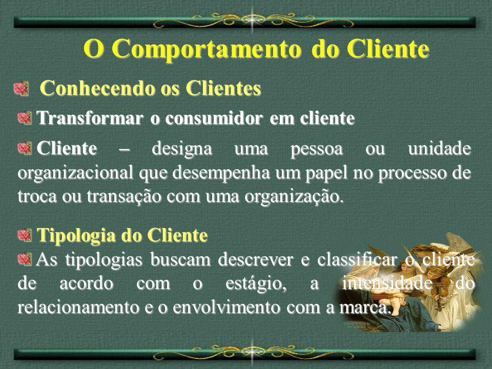 O Comportamento do Cliente Conhecendo os Clientes Conhecendo os Clientes Transformar o consumidor em cliente Transformar o consumidor em cliente Clien