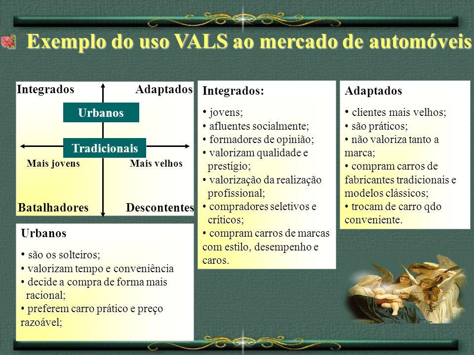 Exemplo do uso VALS ao mercado de automóveis Exemplo do uso VALS ao mercado de automóveisIntegrados: jovens; jovens; afluentes socialmente; afluentes