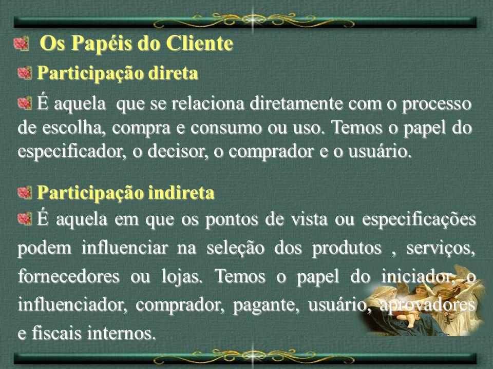 Os Papéis do Cliente Os Papéis do Cliente Participação direta Participação direta É aquela que se relaciona diretamente com o processo de escolha, com