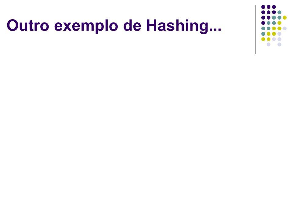 Outro exemplo de Hashing...