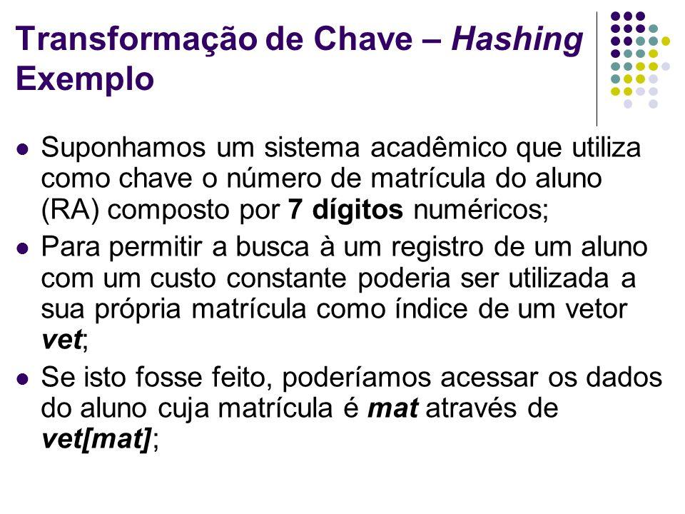 Transformação de Chave – Hashing Exemplo Suponhamos um sistema acadêmico que utiliza como chave o número de matrícula do aluno (RA) composto por 7 díg
