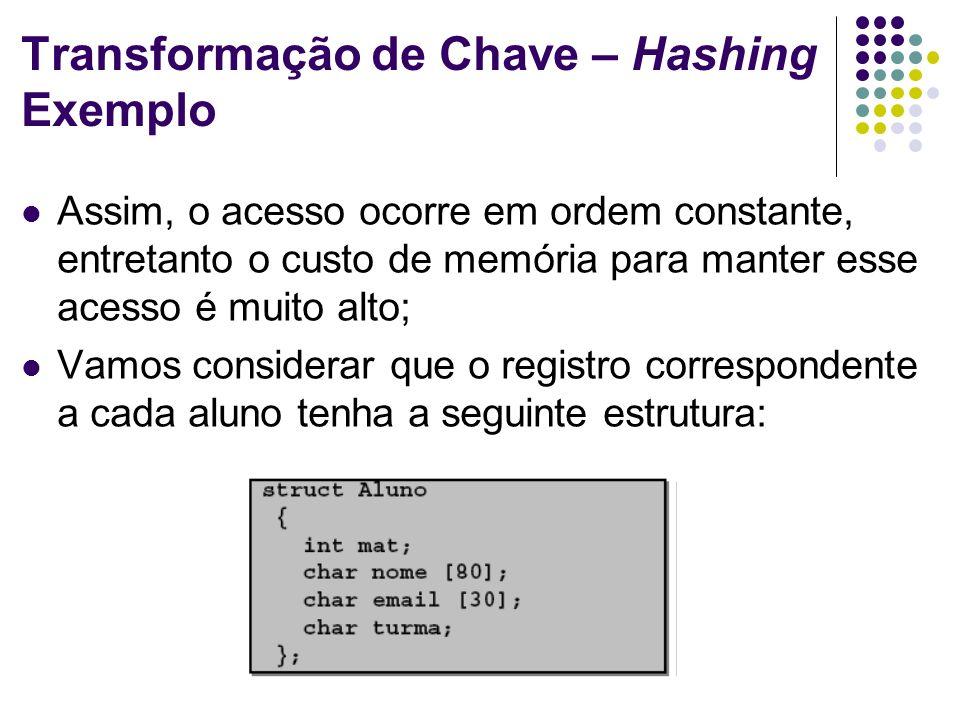 Transformação de Chave – Hashing Exemplo Assim, o acesso ocorre em ordem constante, entretanto o custo de memória para manter esse acesso é muito alto