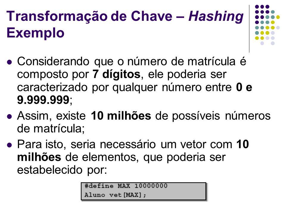 Transformação de Chave – Hashing Exemplo Considerando que o número de matrícula é composto por 7 dígitos, ele poderia ser caracterizado por qualquer n