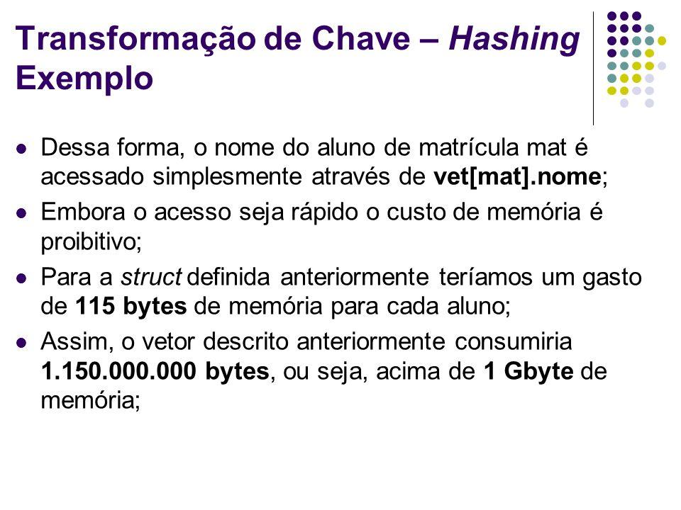 Transformação de Chave – Hashing Exemplo Dessa forma, o nome do aluno de matrícula mat é acessado simplesmente através de vet[mat].nome; Embora o aces