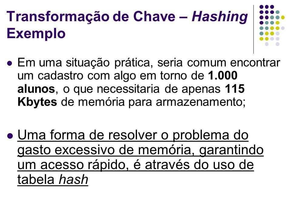 Transformação de Chave – Hashing Exemplo Em uma situação prática, seria comum encontrar um cadastro com algo em torno de 1.000 alunos, o que necessita