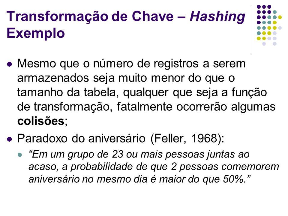 Transformação de Chave – Hashing Exemplo Mesmo que o número de registros a serem armazenados seja muito menor do que o tamanho da tabela, qualquer que