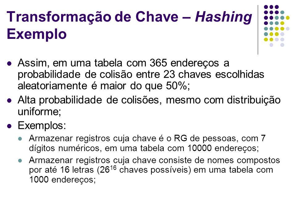 Transformação de Chave – Hashing Exemplo Assim, em uma tabela com 365 endereços a probabilidade de colisão entre 23 chaves escolhidas aleatoriamente é