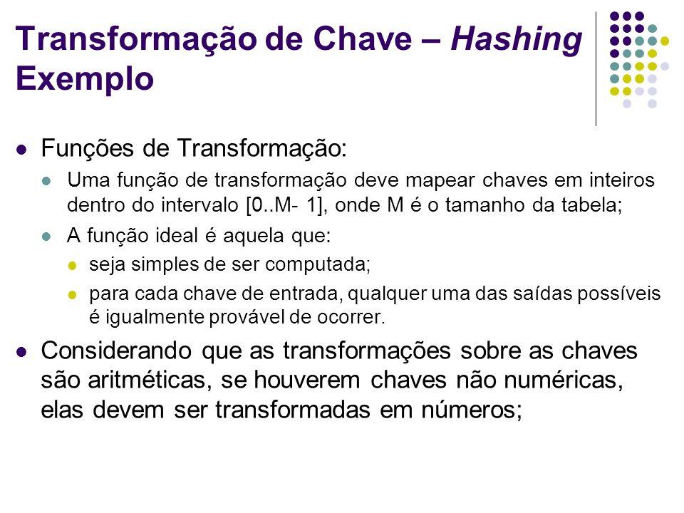 Transformação de Chave – Hashing Exemplo Funções de Transformação: Uma função de transformação deve mapear chaves em inteiros dentro do intervalo [0..