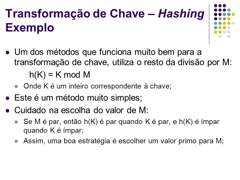 Transformação de Chave – Hashing Exemplo Um dos métodos que funciona muito bem para a transformação de chave, utiliza o resto da divisão por M: h(K) =