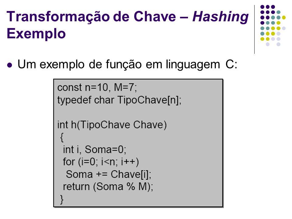 Transformação de Chave – Hashing Exemplo Um exemplo de função em linguagem C: