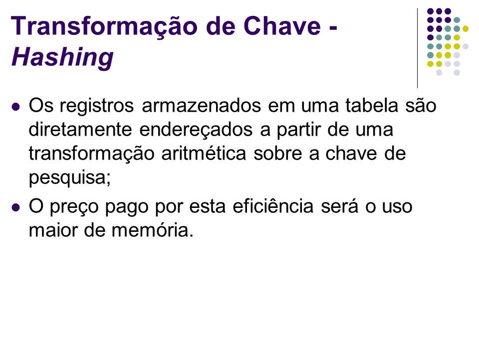 Transformação de Chave - Hashing Os registros armazenados em uma tabela são diretamente endereçados a partir de uma transformação aritmética sobre a c