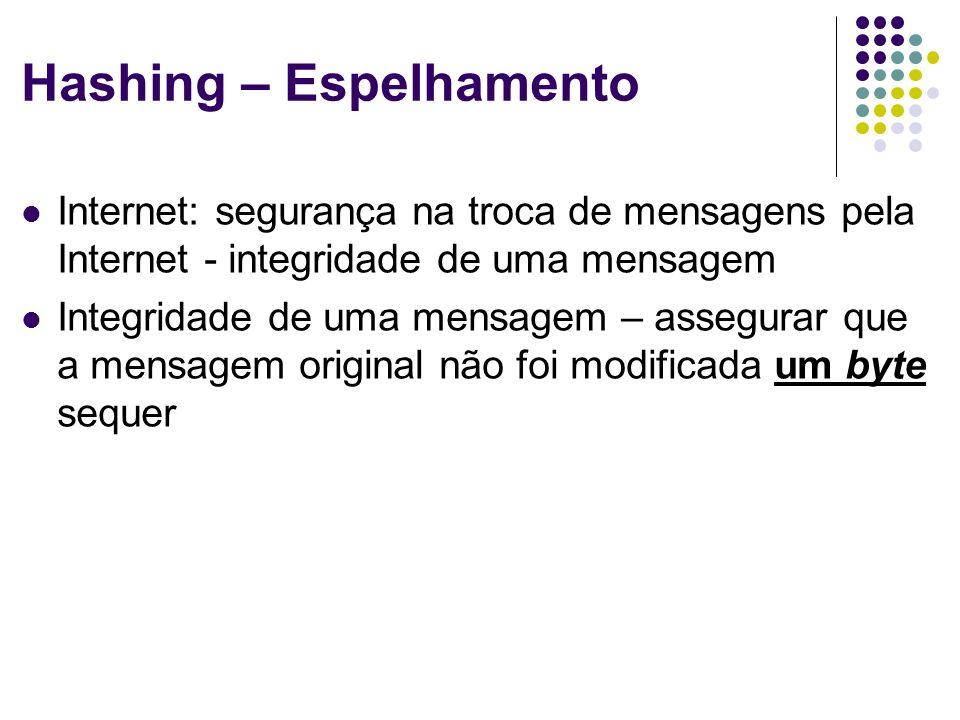 Hashing – Espelhamento Internet: segurança na troca de mensagens pela Internet - integridade de uma mensagem Integridade de uma mensagem – assegurar q