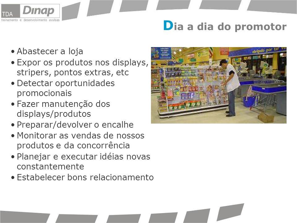 Abastecer a loja Expor os produtos nos displays, stripers, pontos extras, etc Detectar oportunidades promocionais Fazer manutenção dos displays/produt