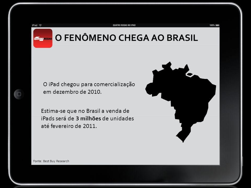 O iPad chegou para comercialização em dezembro de 2010. O FENÔMENO CHEGA AO BRASIL Fonte: Best Buy Research Estima-se que no Brasil a venda de iPads s