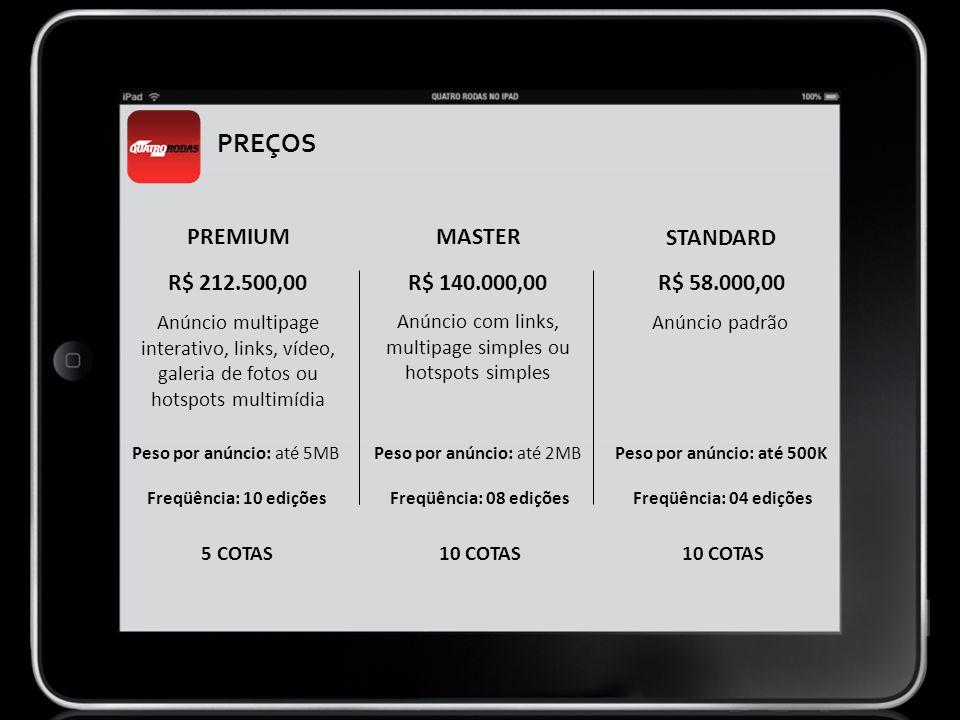 PREÇOS Anúncio multipage interativo, links, vídeo, galeria de fotos ou hotspots multimídia PREMIUM Peso por anúncio: até 5MB R$ 58.000,00 Anúncio padr