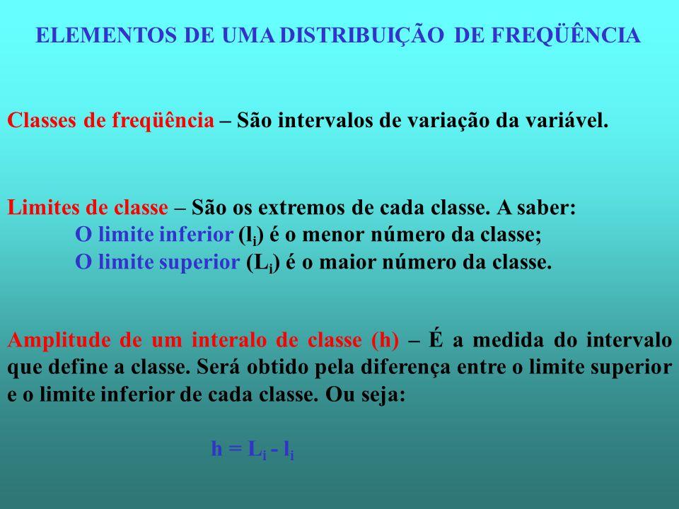 ELEMENTOS DE UMA DISTRIBUIÇÃO DE FREQÜÊNCIA Classes de freqüência – São intervalos de variação da variável. Limites de classe – São os extremos de cad